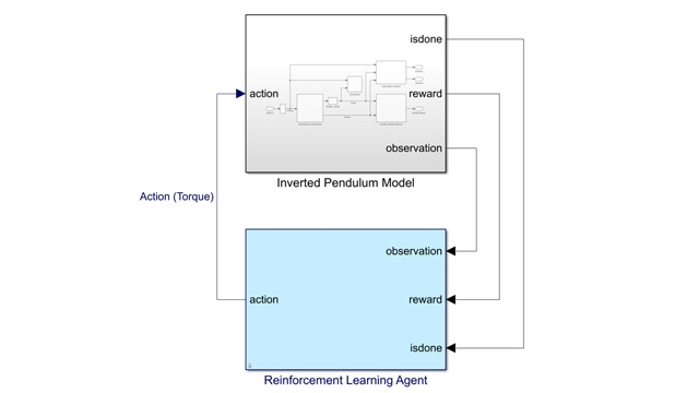 Блок Simulink Reinforcement Learning Agent